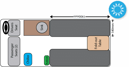 Clubby camper day layout